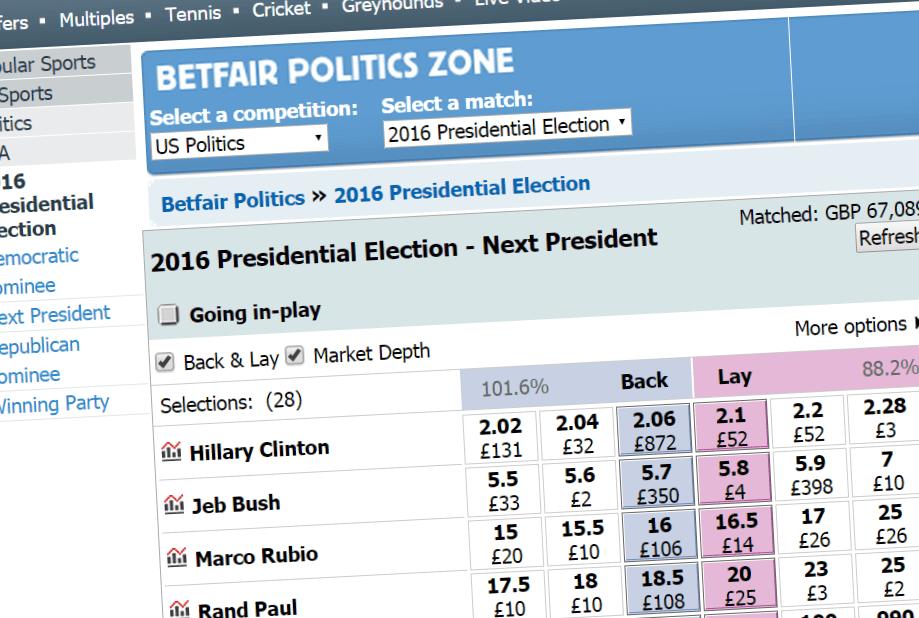 betfair-politics-betting